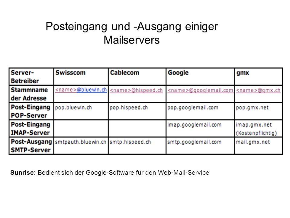 Posteingang und -Ausgang einiger Mailservers