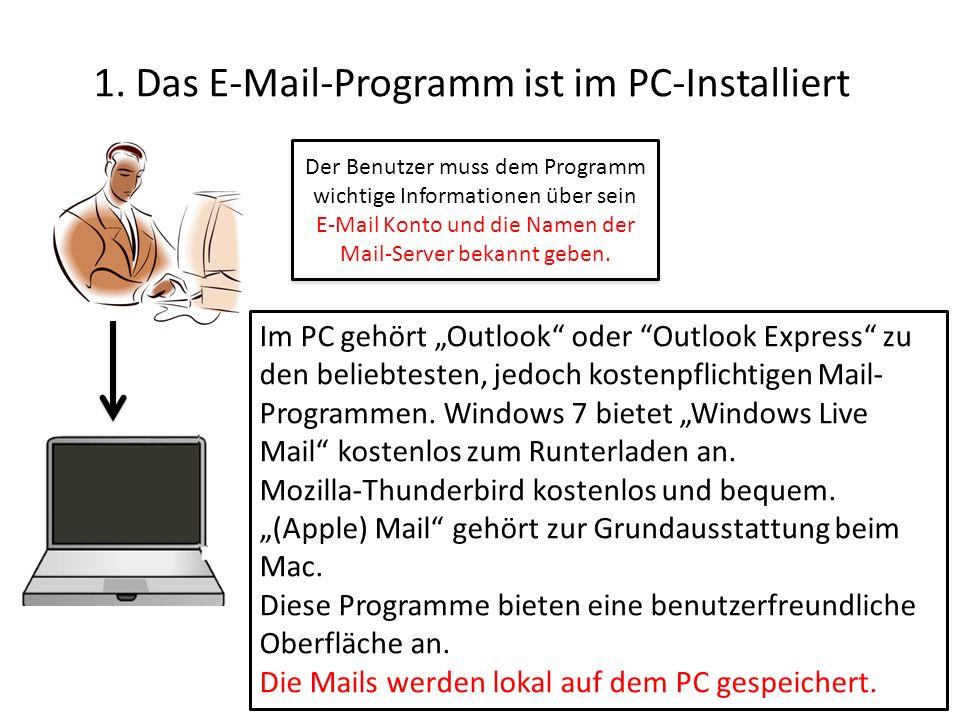 1. Das E-Mail-Programm ist im PC-Installiert