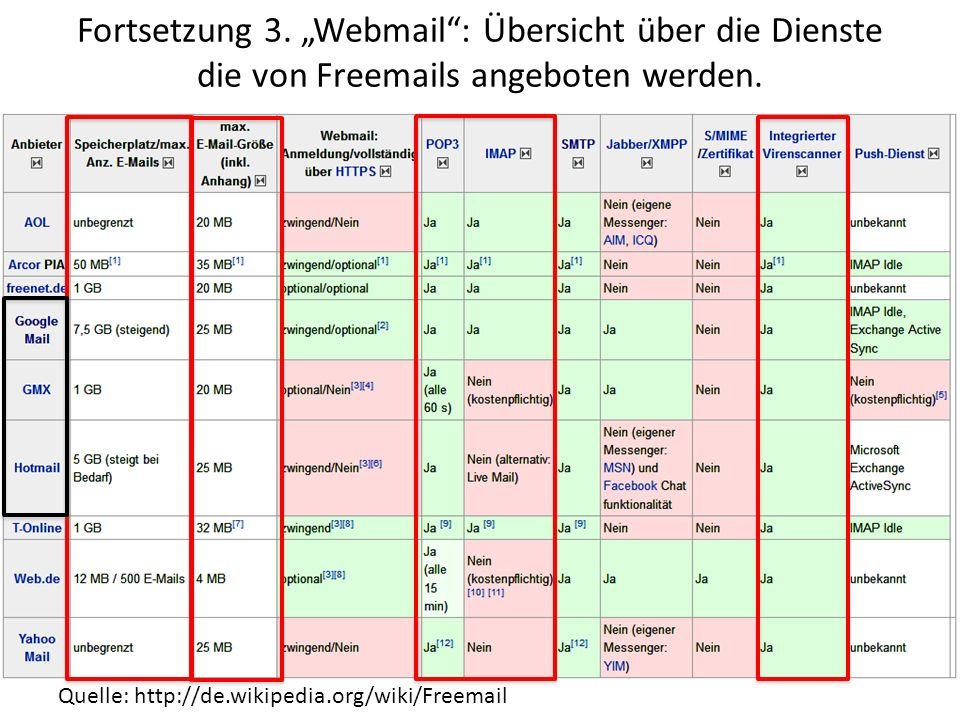 """Fortsetzung 3. """"Webmail : Übersicht über die Dienste die von Freemails angeboten werden."""