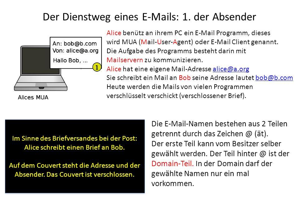 Der Dienstweg eines E-Mails: 1. der Absender