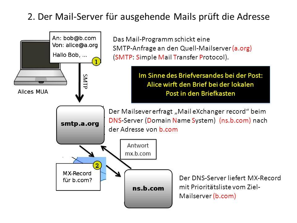 2. Der Mail-Server für ausgehende Mails prüft die Adresse