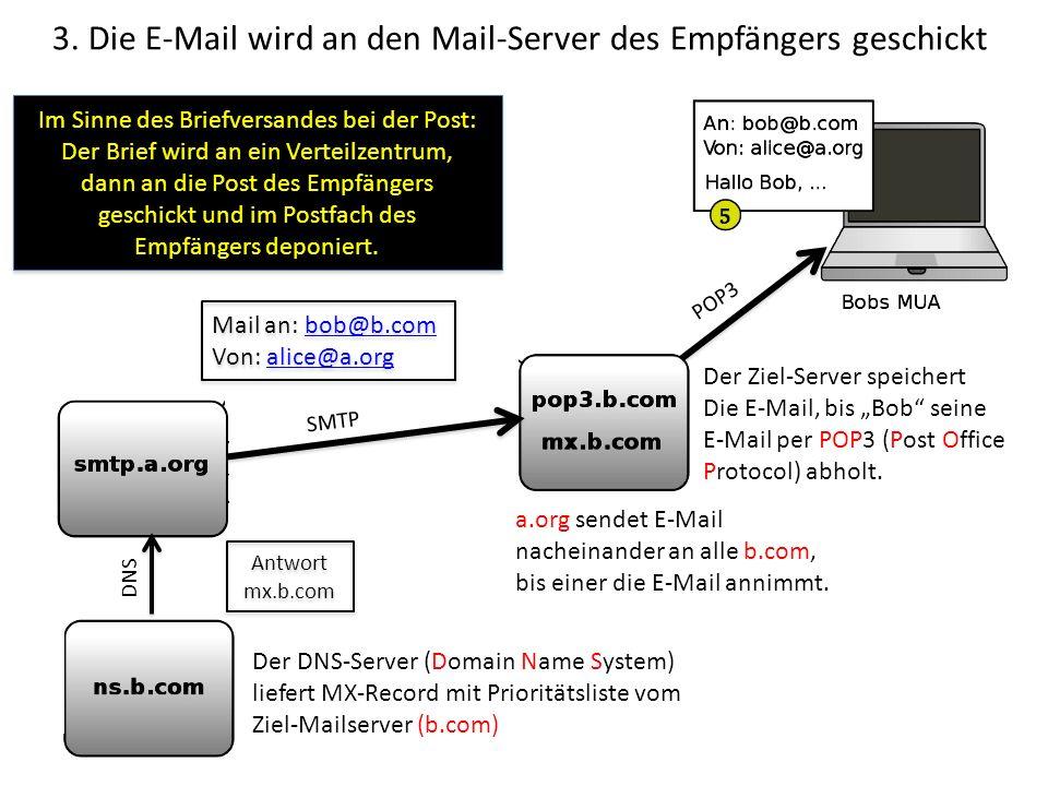 3. Die E-Mail wird an den Mail-Server des Empfängers geschickt