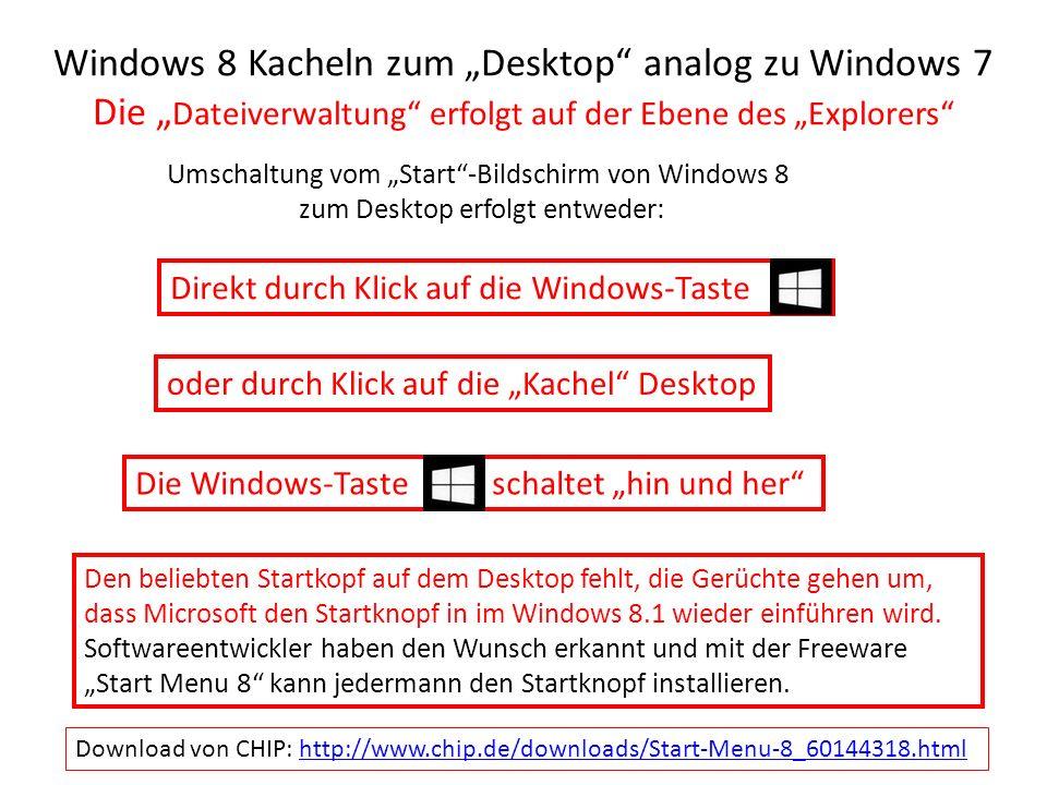 """Windows 8 Kacheln zum """"Desktop analog zu Windows 7 Die """"Dateiverwaltung erfolgt auf der Ebene des """"Explorers"""