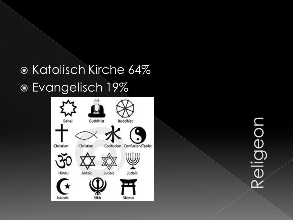 Religeon Katolisch Kirche 64% Evangelisch 19%