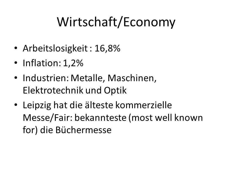 Wirtschaft/Economy Arbeitslosigkeit : 16,8% Inflation: 1,2%