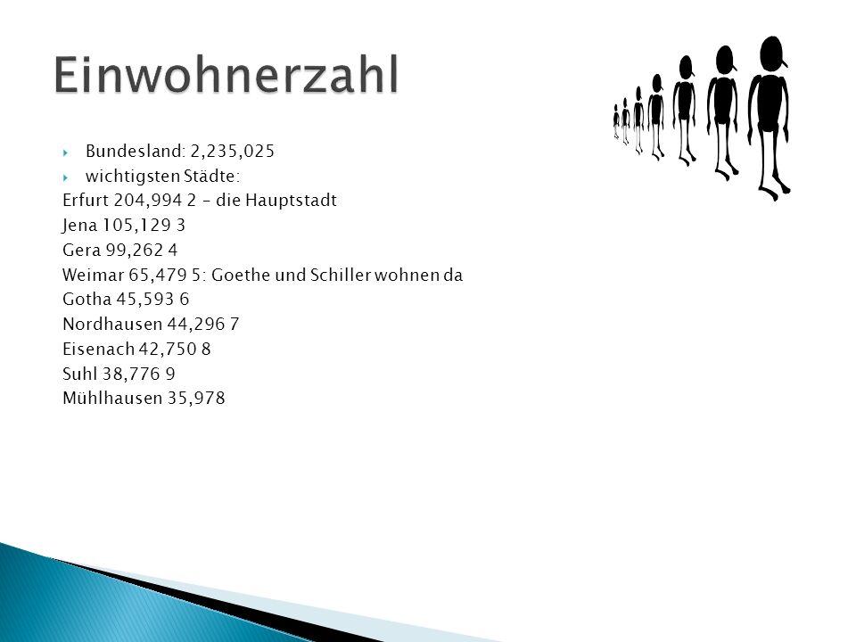 Einwohnerzahl Bundesland: 2,235,025 wichtigsten Städte: