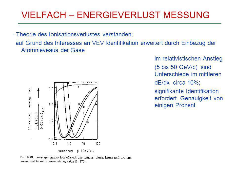 VIELFACH – ENERGIEVERLUST MESSUNG