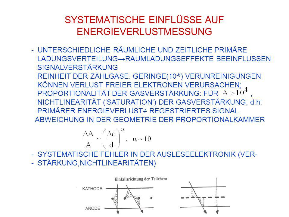 SYSTEMATISCHE EINFLÜSSE AUF ENERGIEVERLUSTMESSUNG