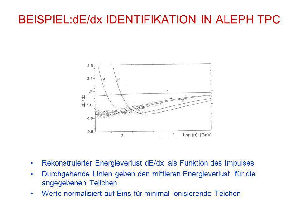 BEISPIEL:dE/dx IDENTIFIKATION IN ALEPH TPC