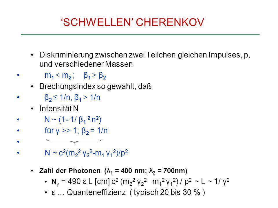 'SCHWELLEN' CHERENKOV