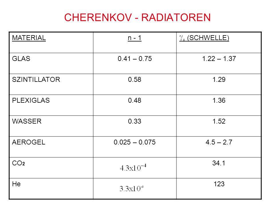 CHERENKOV - RADIATOREN