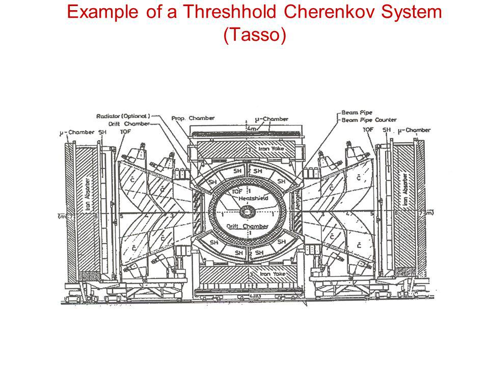 Example of a Threshhold Cherenkov System (Tasso)