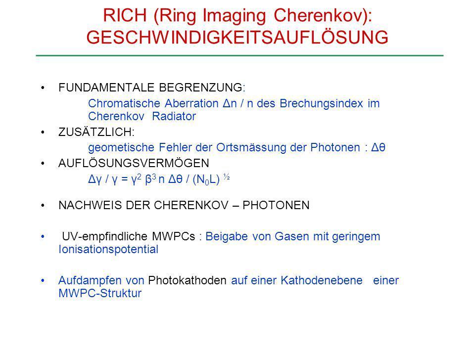 RICH (Ring Imaging Cherenkov): GESCHWINDIGKEITSAUFLÖSUNG