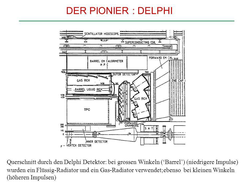DER PIONIER : DELPHI