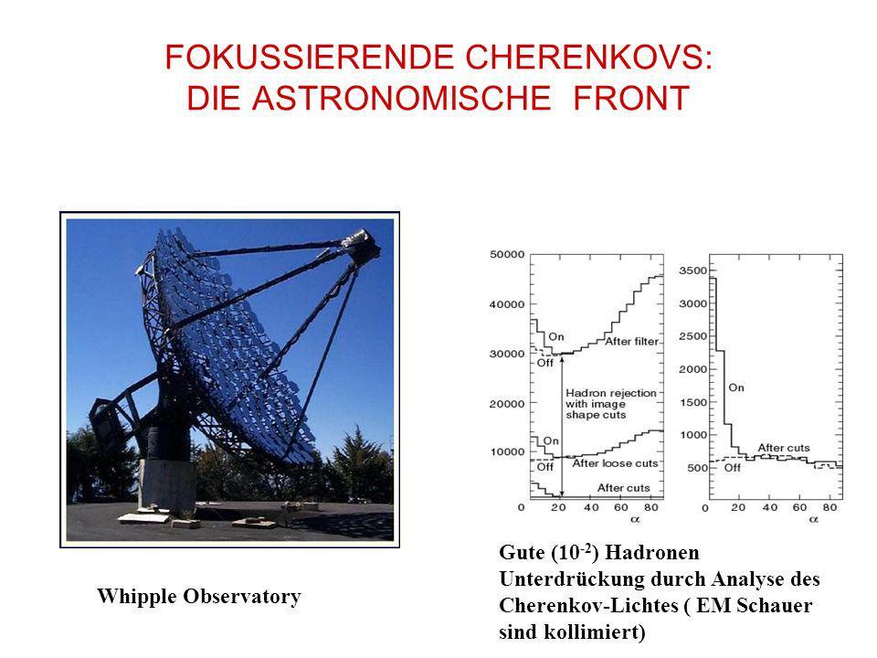 FOKUSSIERENDE CHERENKOVS: DIE ASTRONOMISCHE FRONT