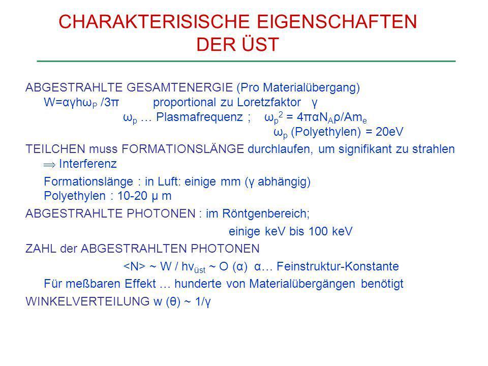 CHARAKTERISISCHE EIGENSCHAFTEN DER ÜST