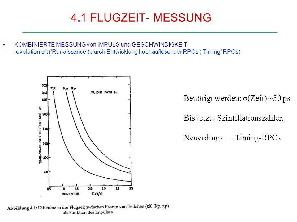 4.1 FLUGZEIT- MESSUNG Benötigt werden: σ(Zeit) ~50 ps