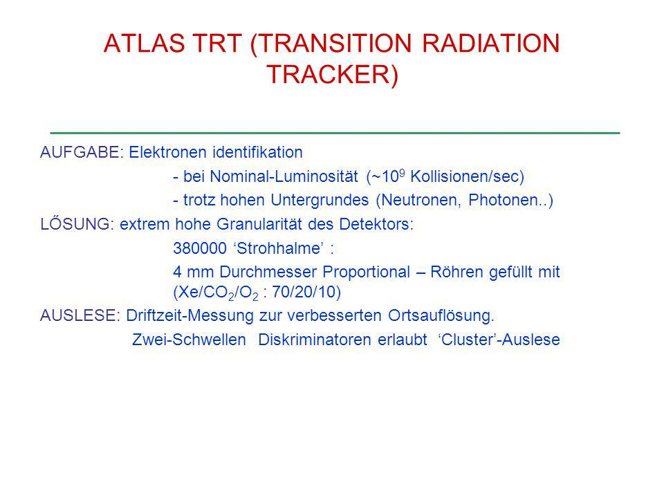 ATLAS TRT (TRANSITION RADIATION TRACKER)