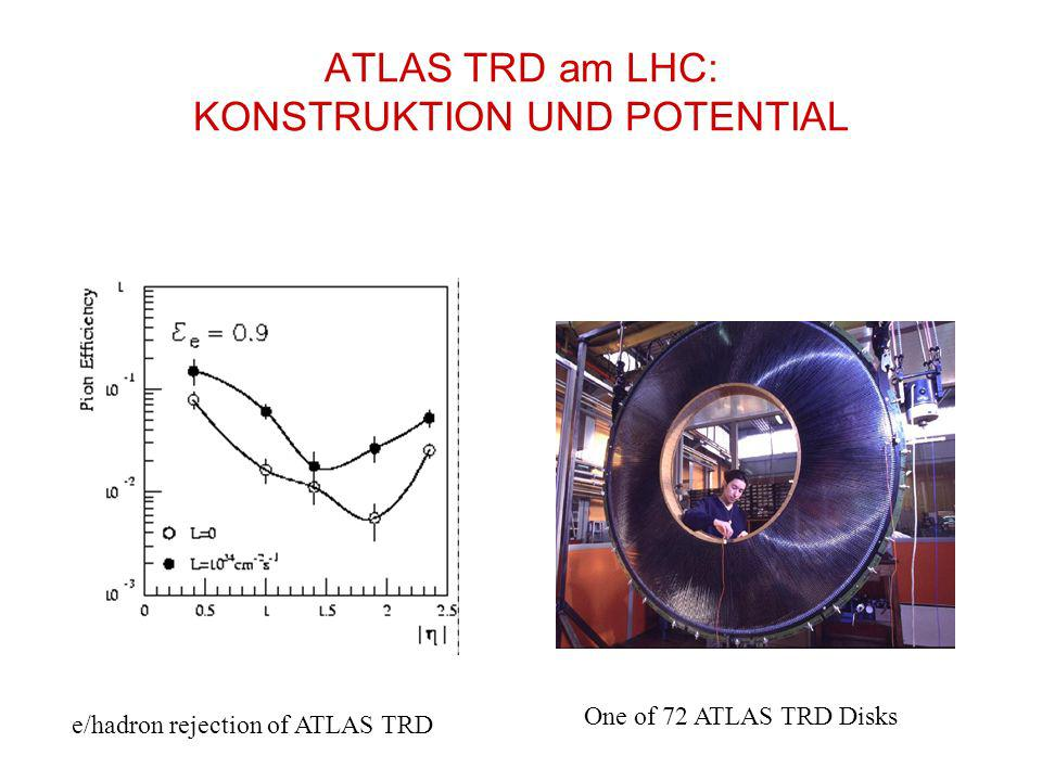 ATLAS TRD am LHC: KONSTRUKTION UND POTENTIAL