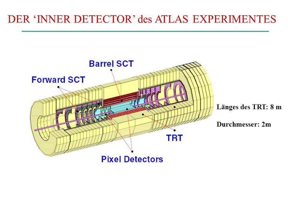 DER 'INNER DETECTOR' des ATLAS EXPERIMENTES