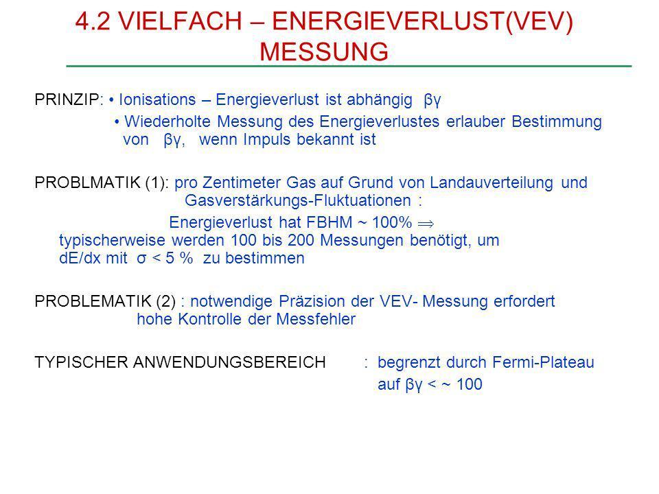 4.2 VIELFACH – ENERGIEVERLUST(VEV) MESSUNG