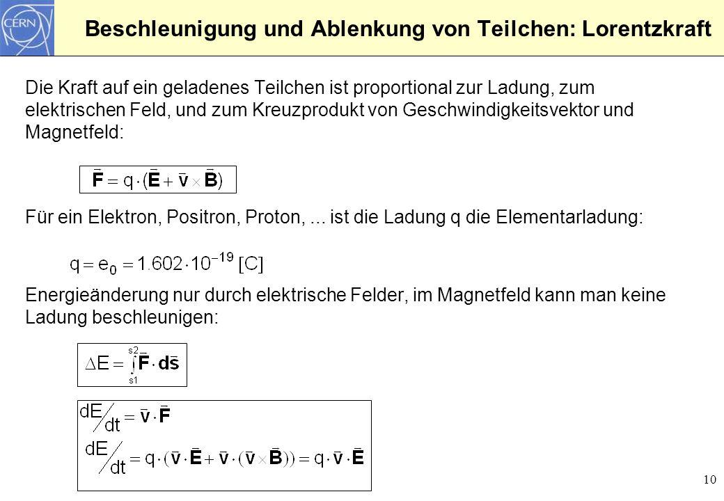 Beschleunigung und Ablenkung von Teilchen: Lorentzkraft
