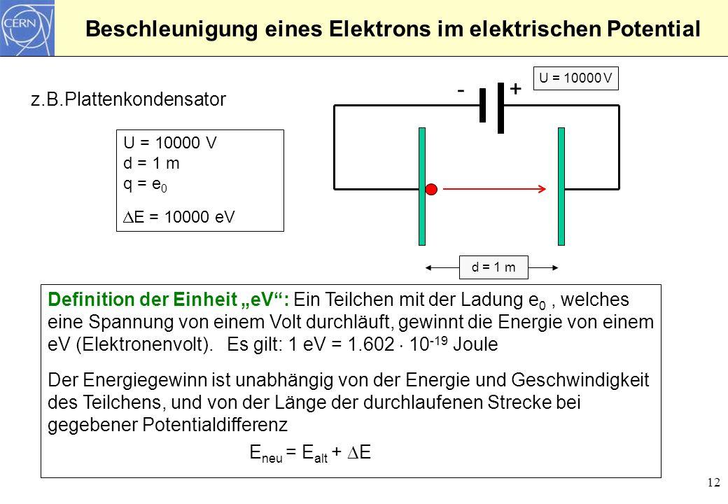 Beschleunigung eines Elektrons im elektrischen Potential