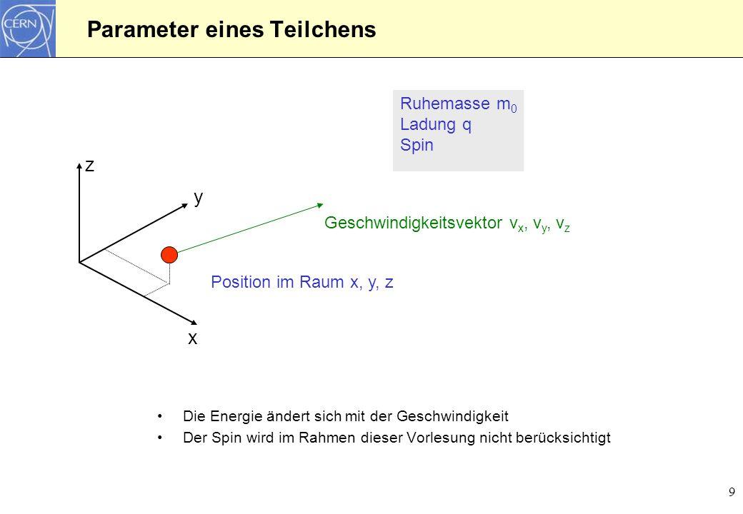 Parameter eines Teilchens