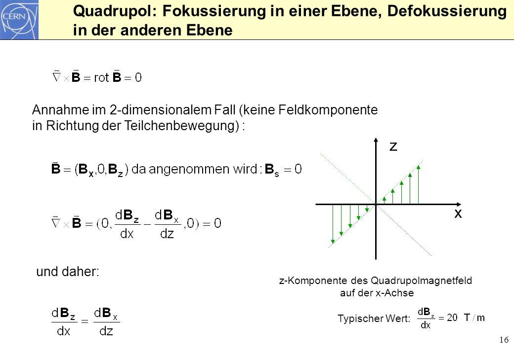z-Komponente des Quadrupolmagnetfeld