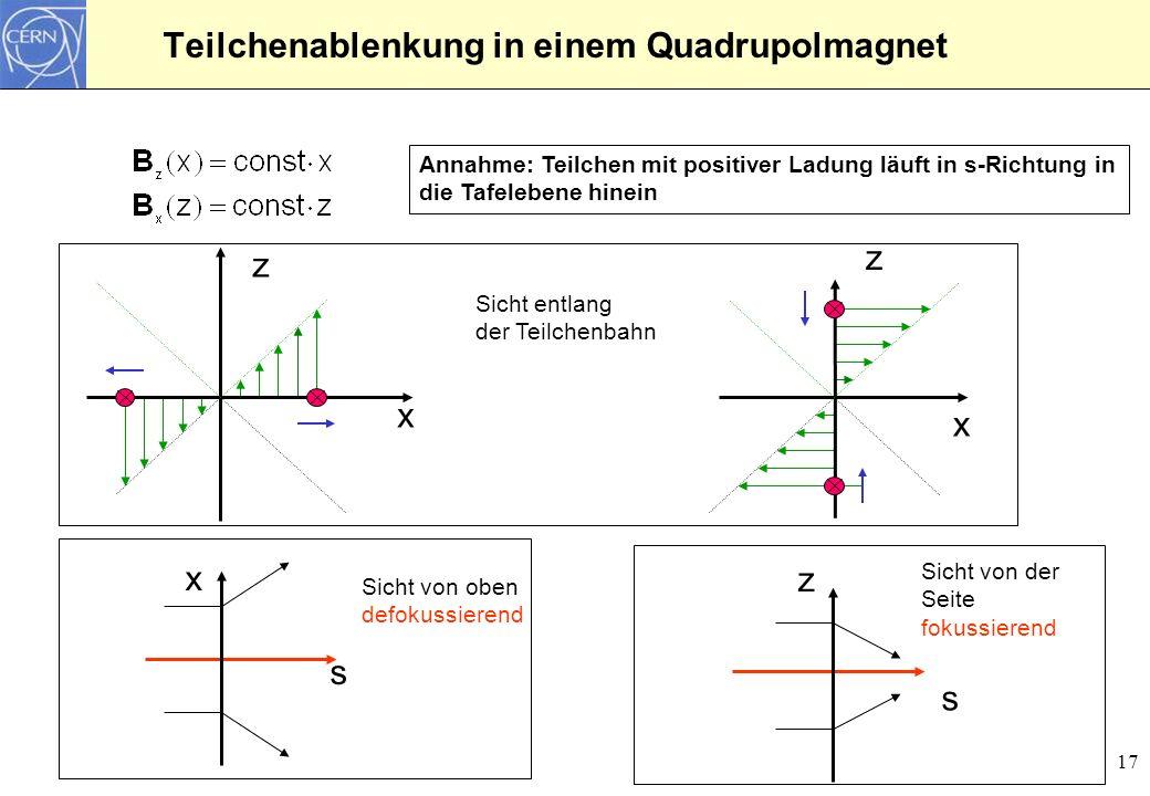 Teilchenablenkung in einem Quadrupolmagnet