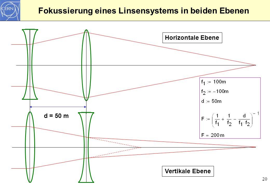 Fokussierung eines Linsensystems in beiden Ebenen
