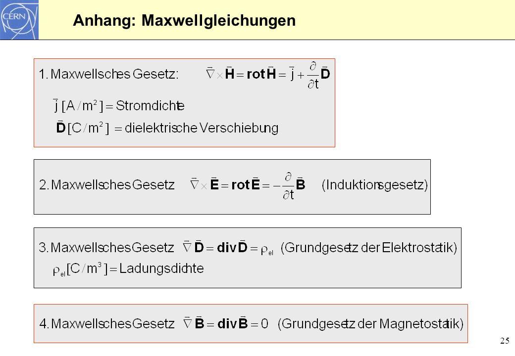 Anhang: Maxwellgleichungen