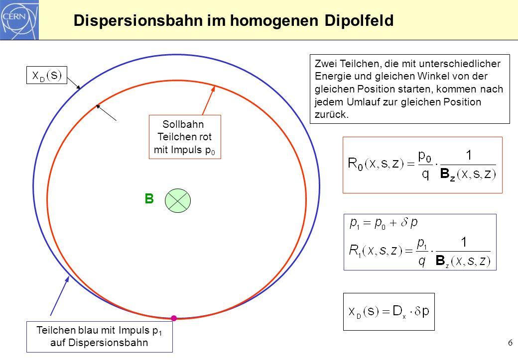 Dispersionsbahn im homogenen Dipolfeld