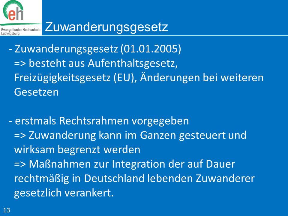 Zuwanderungsgesetz - Zuwanderungsgesetz (01.01.2005)