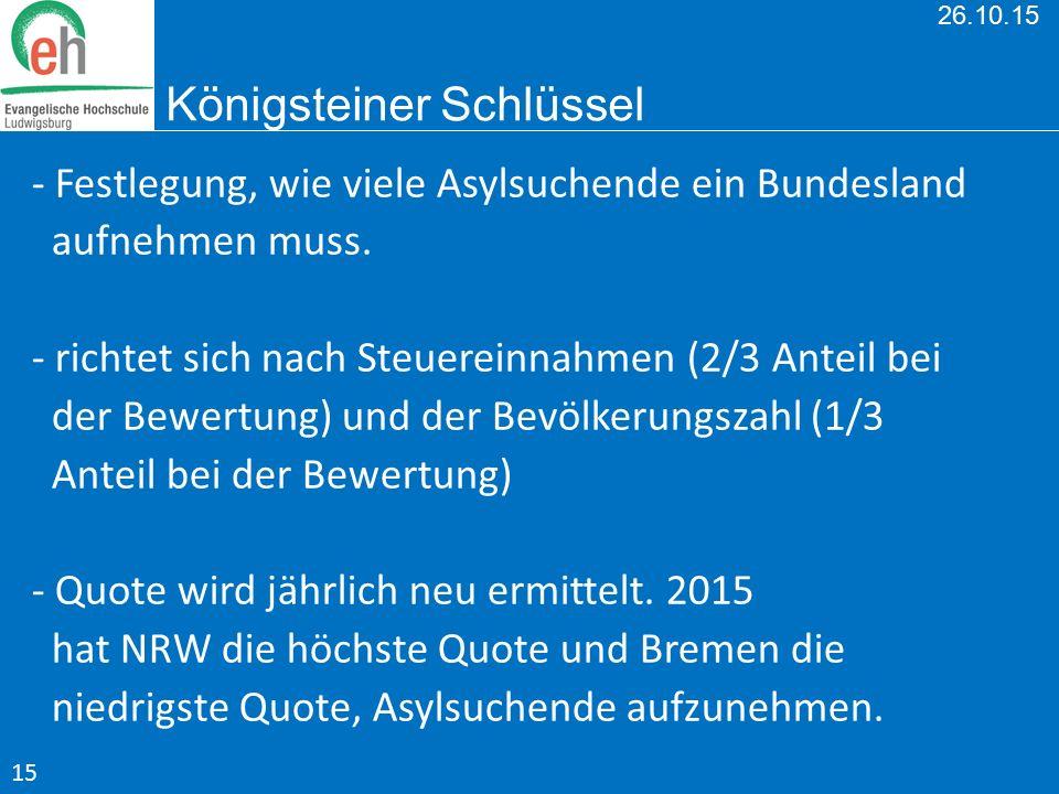 26.10.15 Königsteiner Schlüssel
