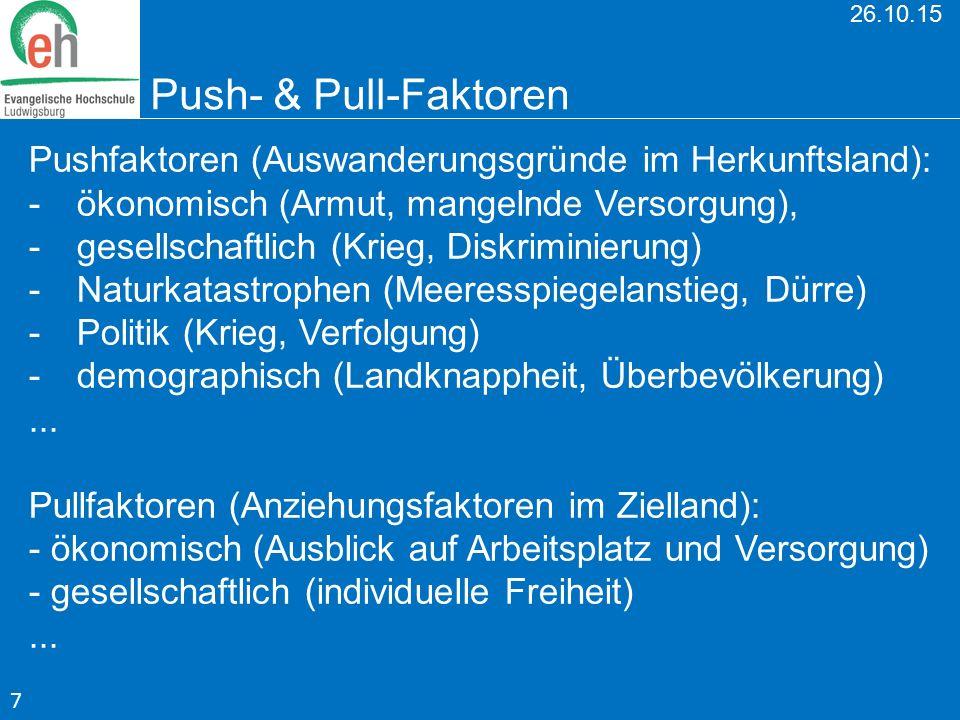 Pushfaktoren (Auswanderungsgründe im Herkunftsland):