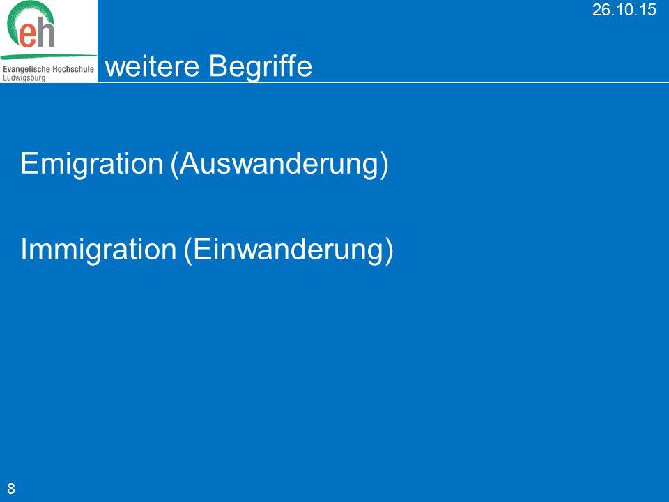 Emigration (Auswanderung) Immigration (Einwanderung)