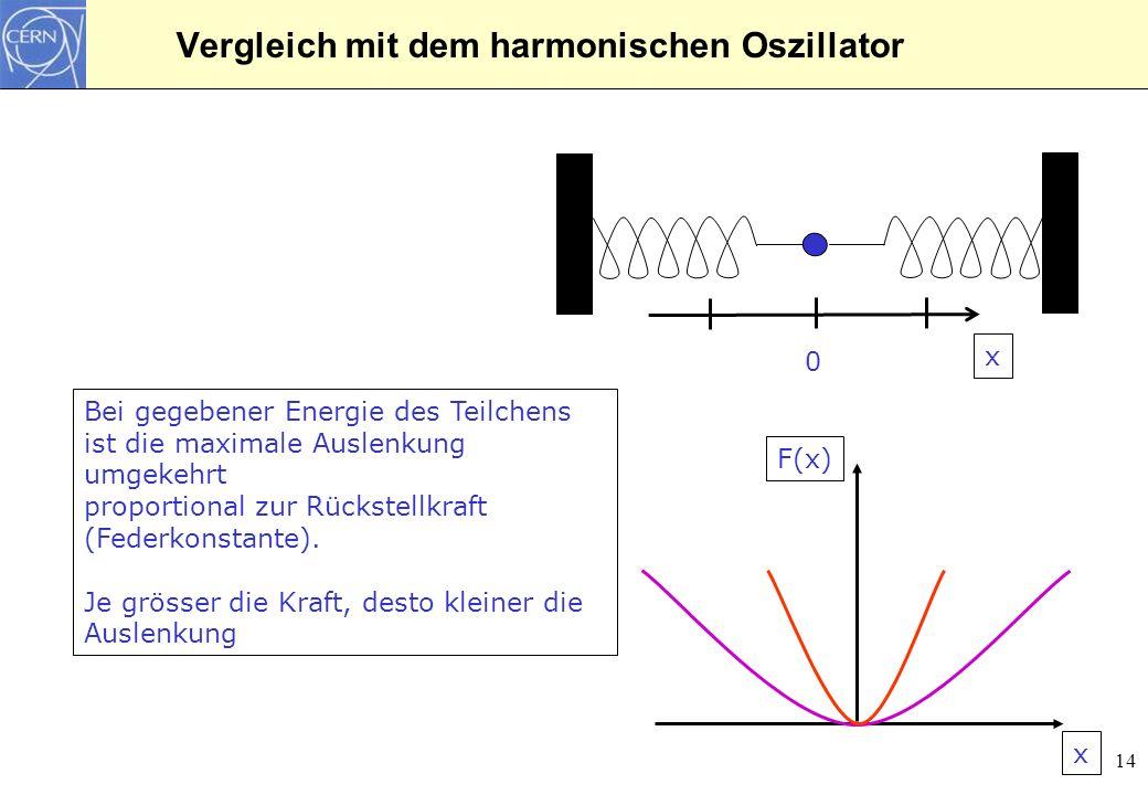 Vergleich mit dem harmonischen Oszillator