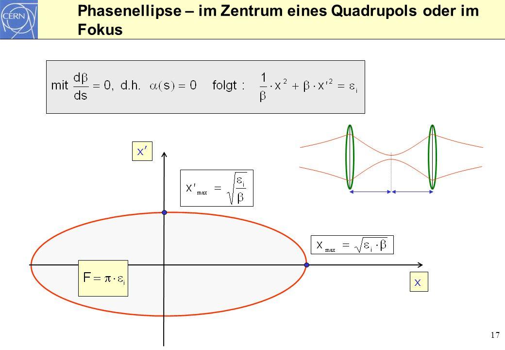 Phasenellipse – im Zentrum eines Quadrupols oder im Fokus