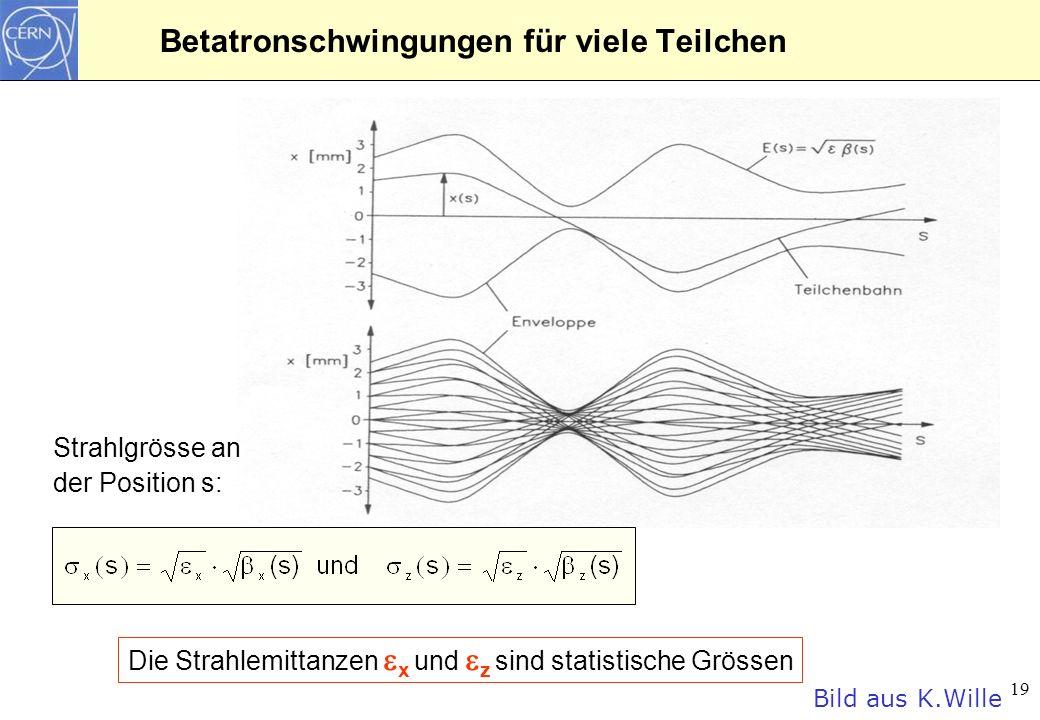 Betatronschwingungen für viele Teilchen
