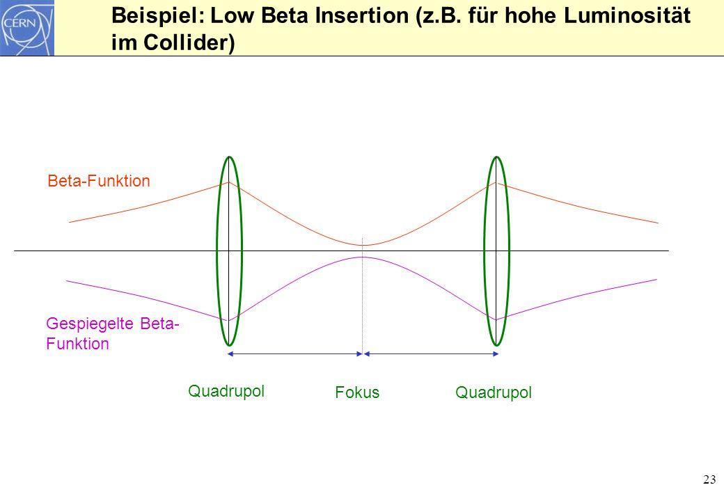 Beispiel: Low Beta Insertion (z.B. für hohe Luminosität im Collider)