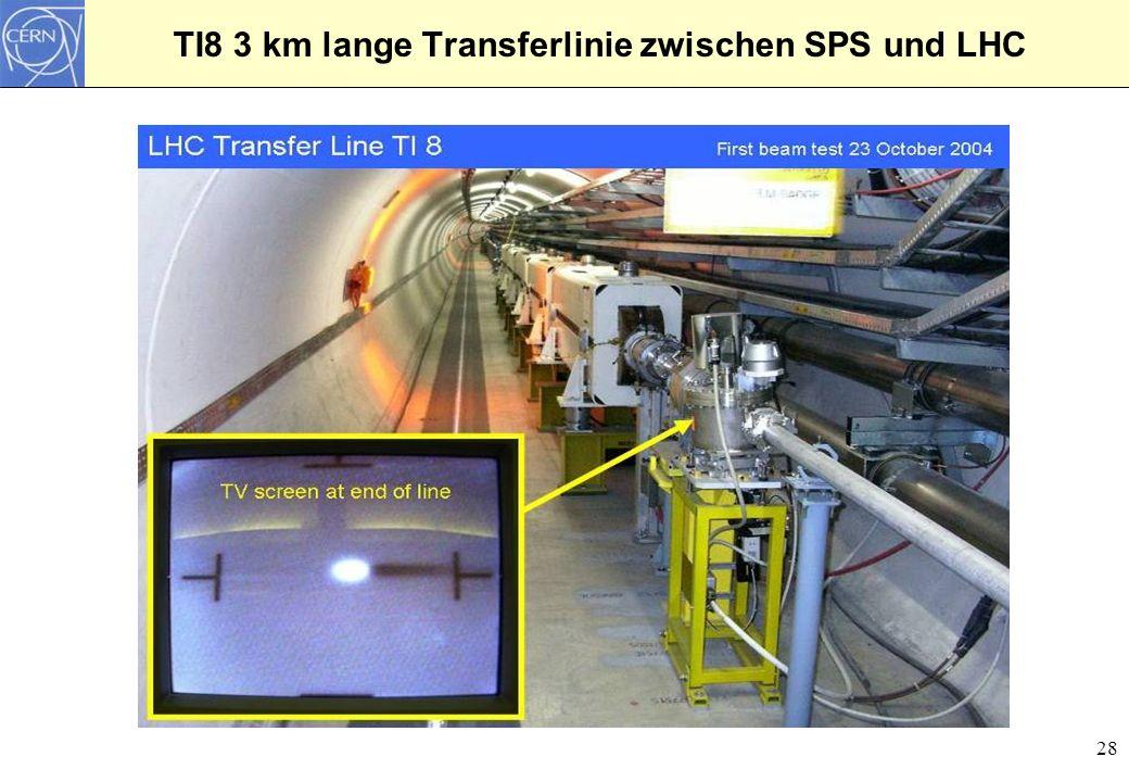 TI8 3 km lange Transferlinie zwischen SPS und LHC