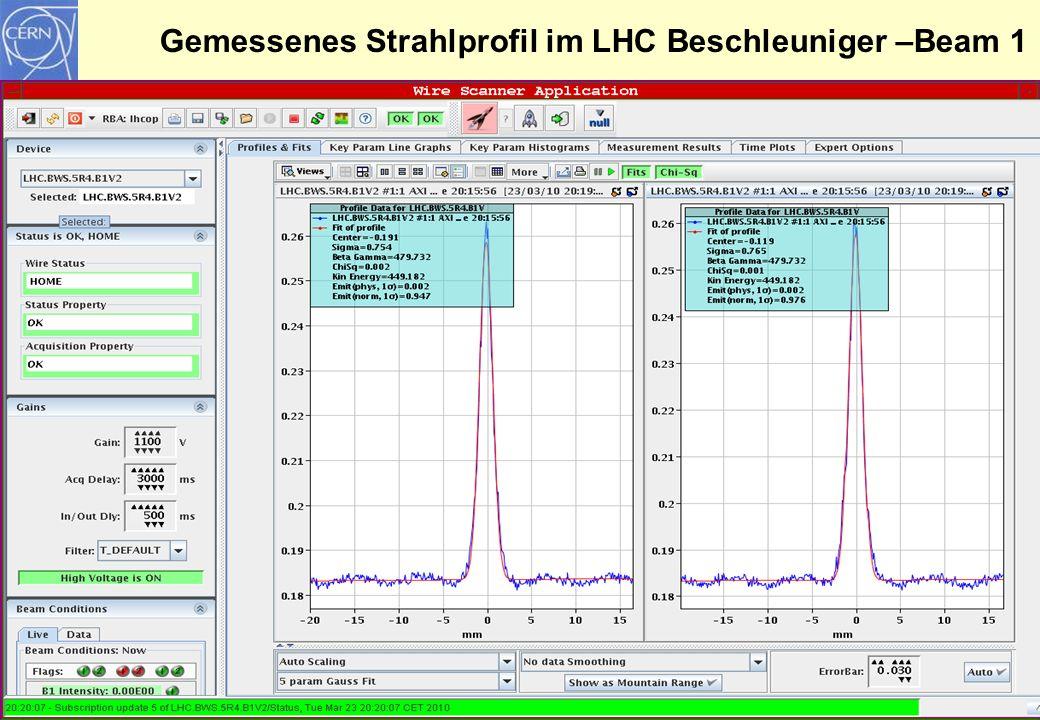 Gemessenes Strahlprofil im LHC Beschleuniger –Beam 1