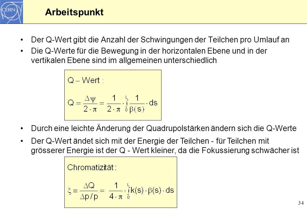 Arbeitspunkt Der Q-Wert gibt die Anzahl der Schwingungen der Teilchen pro Umlauf an.