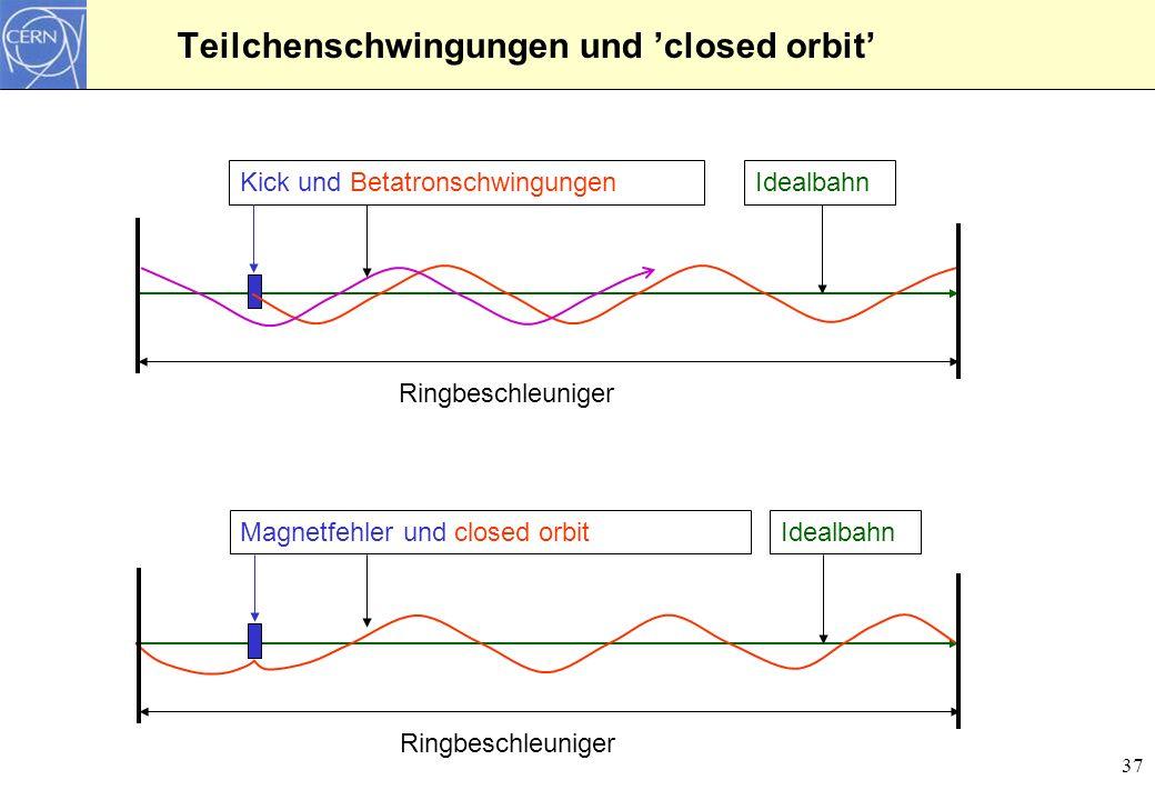 Teilchenschwingungen und 'closed orbit'