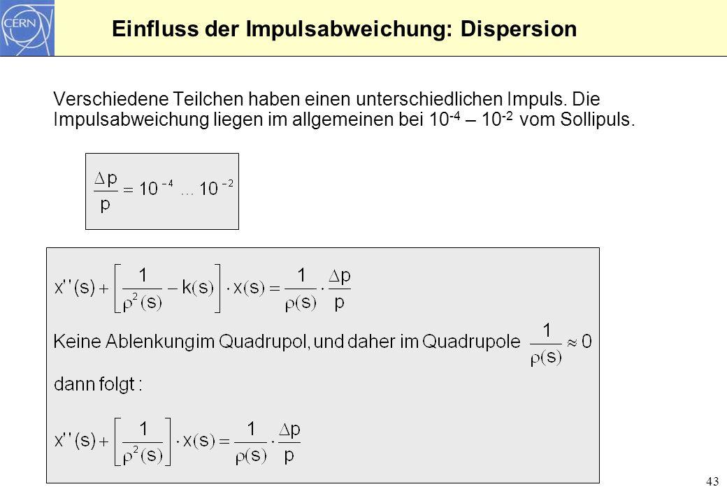 Einfluss der Impulsabweichung: Dispersion