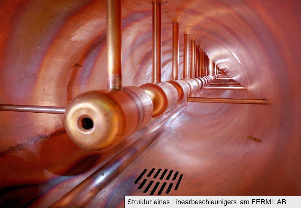Struktur eines Linearbeschleunigers am FERMILAB