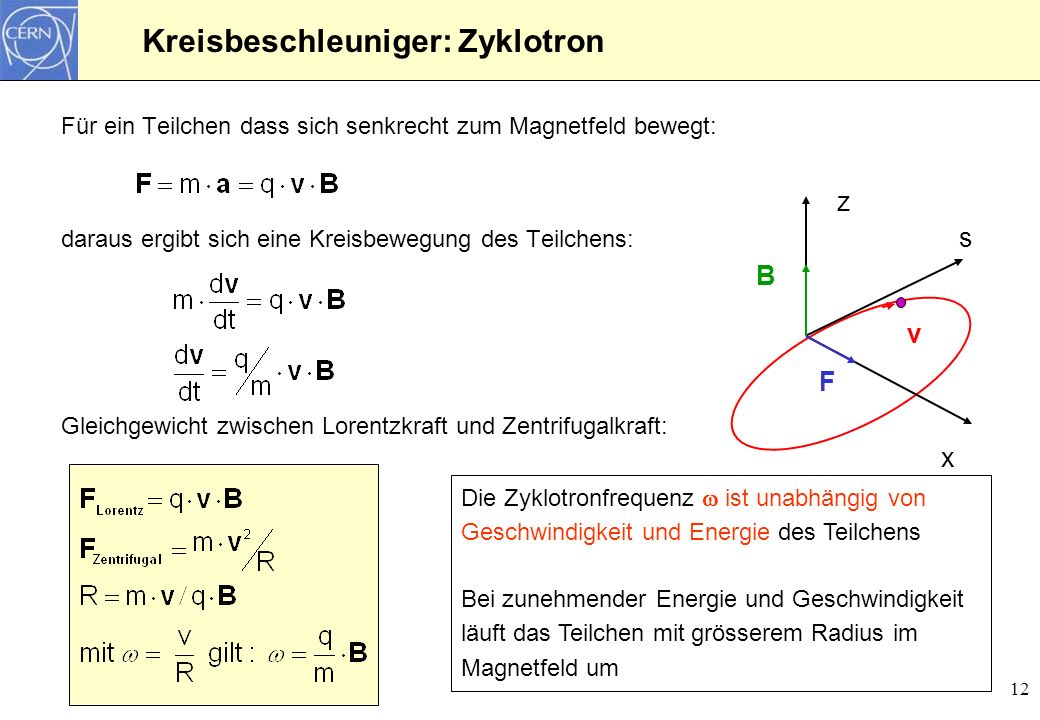 Kreisbeschleuniger: Zyklotron