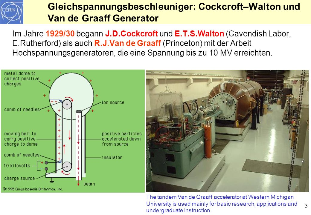 Gleichspannungsbeschleuniger: Cockcroft–Walton und Van de Graaff Generator