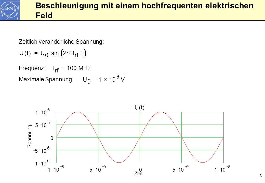 Beschleunigung mit einem hochfrequenten elektrischen Feld